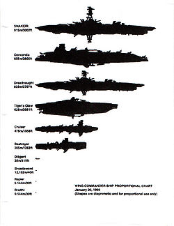 Spotters Guide Ships Of The Wing Commander Movie Wing